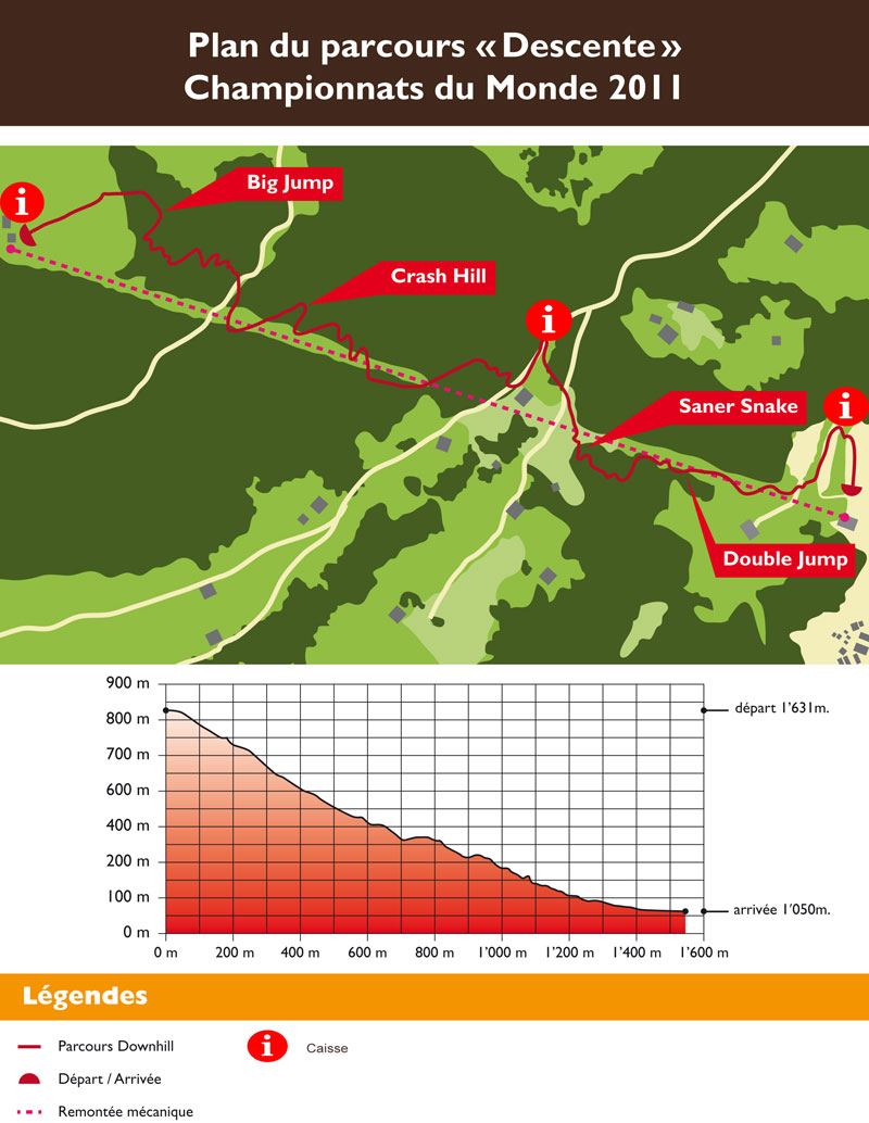 Downhill World Championships Champery 2011 MAP Karte