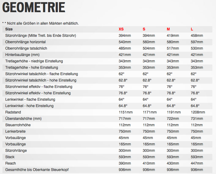Specialized demo 8 2013 size chart geometrie grösse länge winkel